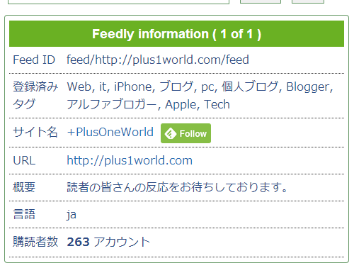 feedly-subscribers-checker-2-0003